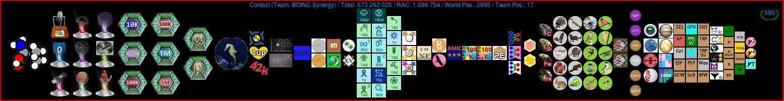 My BOINC Stats